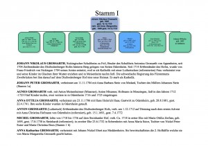 10-Stamm-1